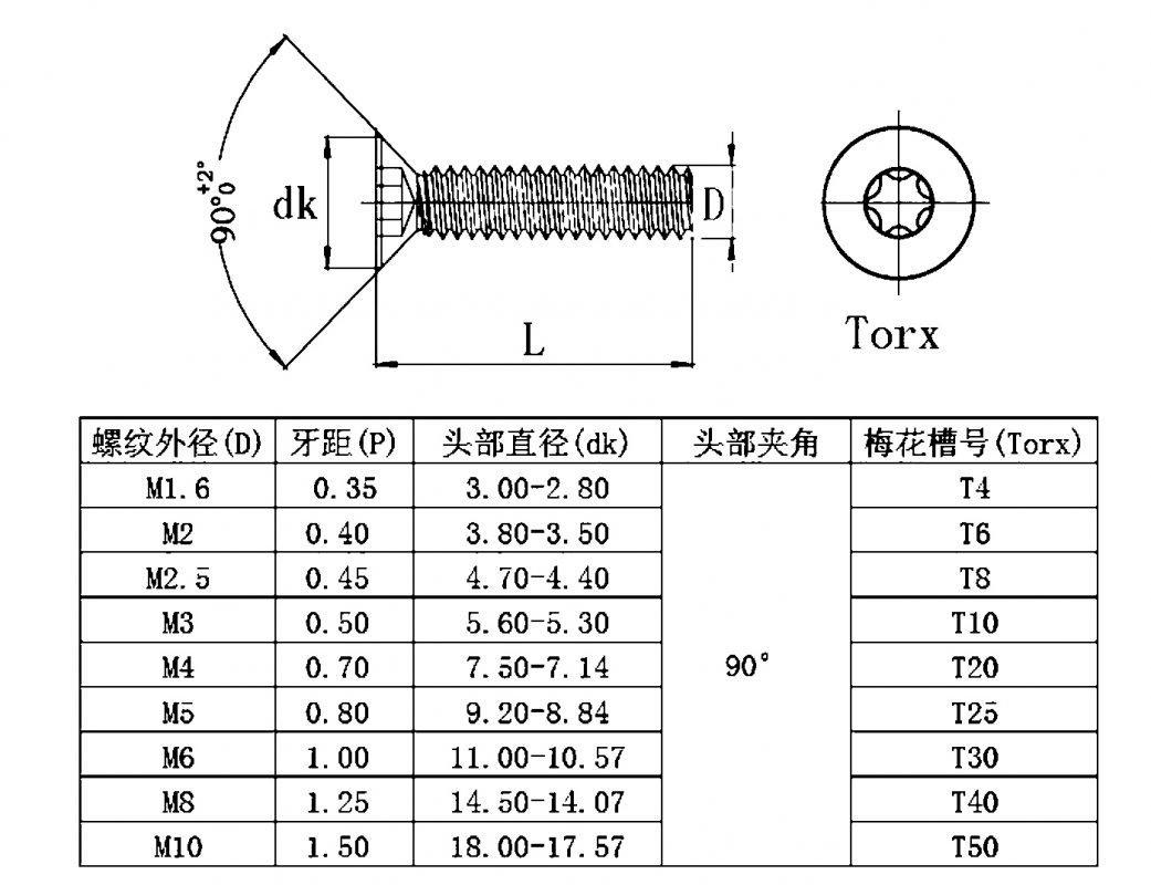 torx screws black flat head drawings